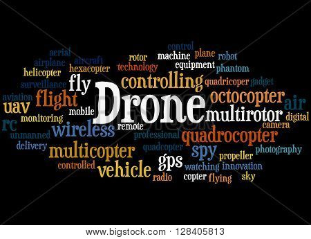 Drone, Word Cloud Concept 2