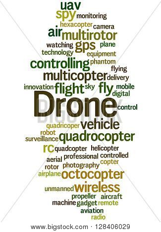 Drone, Word Cloud Concept 5