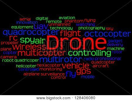 Drone, Word Cloud Concept 7