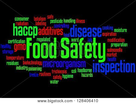 Food Safety, Word Cloud Concept 5