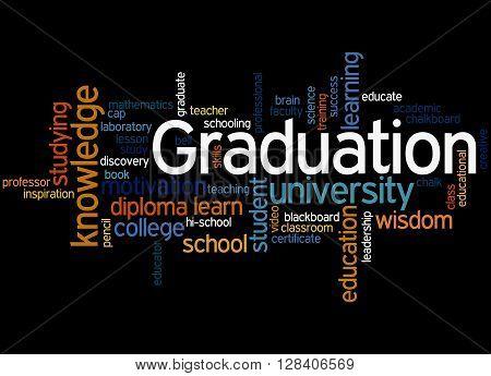 Graduation, Word Cloud Concept 2
