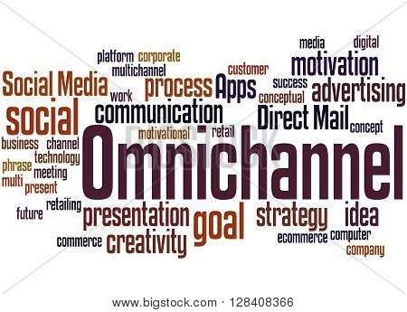 Omnichannel, Word Cloud Concept 3