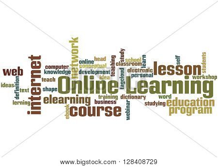 Online Learning, Word Cloud Concept 5
