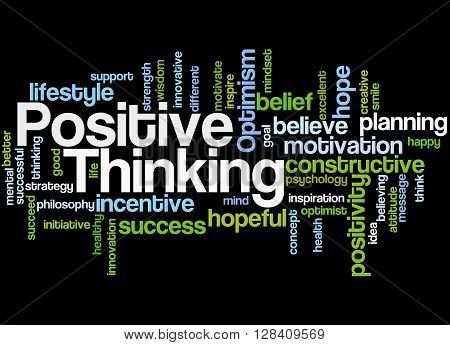 Positive Thinking, Word Cloud Concept 2