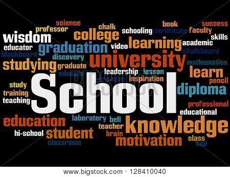 School, Word Cloud Concept 9