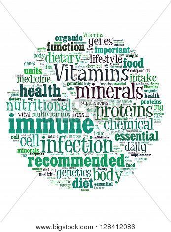 Vitamins Pill, Word Cloud Concept