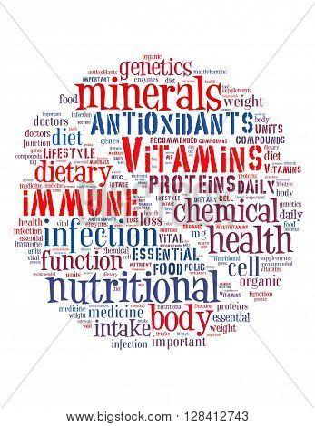 Vitamins Pill, Word Cloud Concept 7