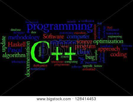 C++ Programming, Word Cloud Concept 6