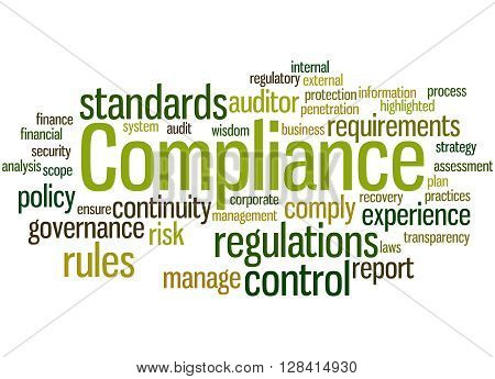 Compliance, Word Cloud Concept 3