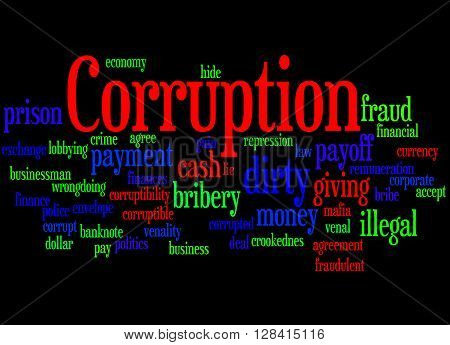 Corruption, Word Cloud Concept 2