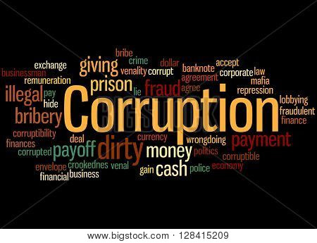 Corruption, Word Cloud Concept 8