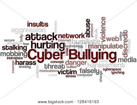 Cyber Bullying, Word Cloud Concept 5
