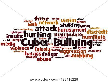 Cyber Bullying, Word Cloud Concept 7
