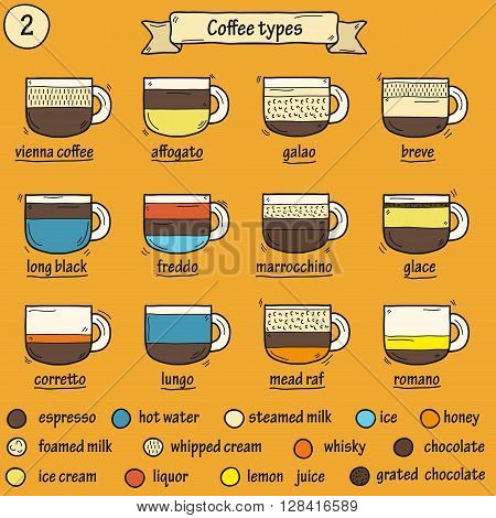Cartoon illustration different coffee type part 2: espresso coffee with alcohol coffee with milk chocolate coffee. Coffee house restaurant cafe menu coffee shop. Preparation coffee beverage