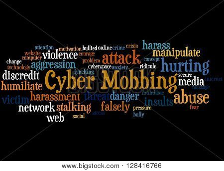 Cyber Mobbing, Word Cloud Concept 3