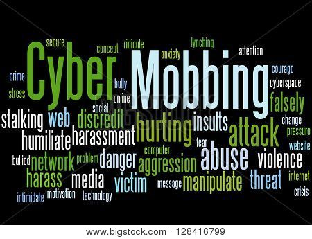 Cyber Mobbing, Word Cloud Concept 4