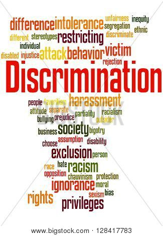 Discrimination, Word Cloud Concept