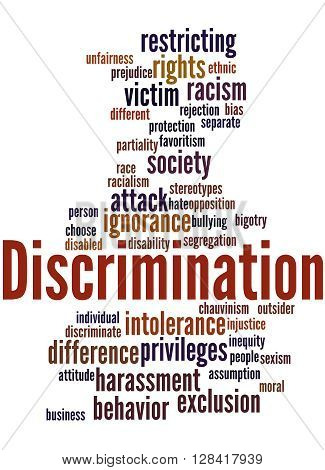 Discrimination, Word Cloud Concept 9