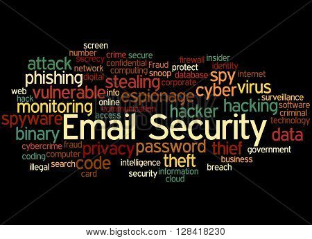 Email Security, Word Cloud Concept 2
