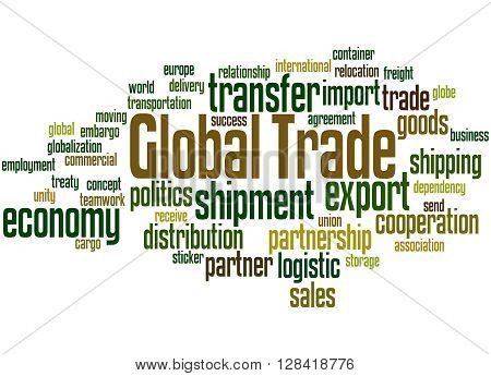 Global Trade, Word Cloud Concept