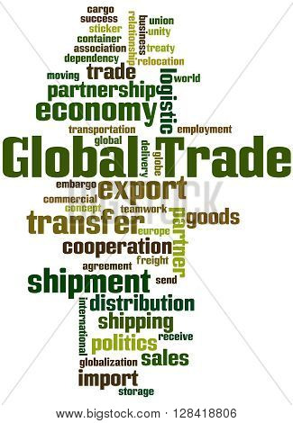 Global Trade, Word Cloud Concept 3