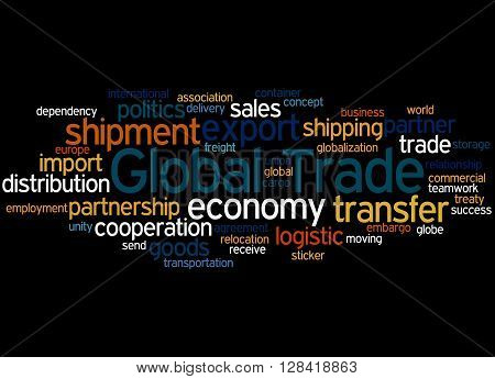 Global Trade, Word Cloud Concept 6