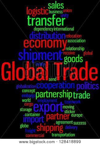 Global Trade, Word Cloud Concept 8