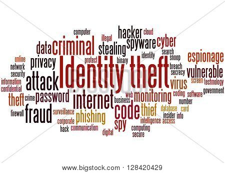 Identity Theft, Word Cloud Concept