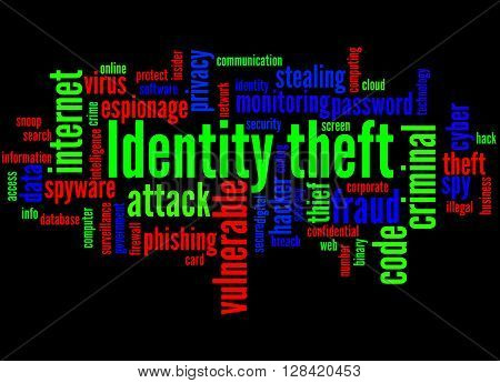 Identity Theft, Word Cloud Concept 2