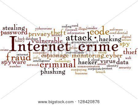 Internet Crime, Word Cloud Concept 4