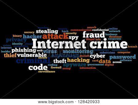 Internet Crime, Word Cloud Concept 7