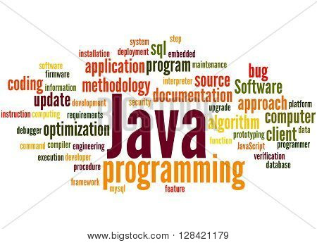 Java Programming, Word Cloud Concept 3