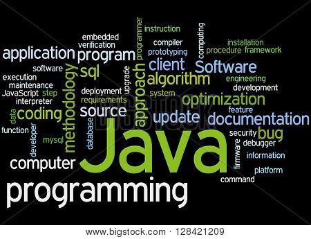 Java Programming, Word Cloud Concept 4