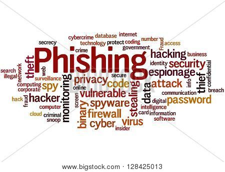 Phishing, Word Cloud Concept 3