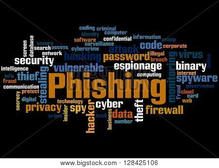 Phishing, Word Cloud Concept 9