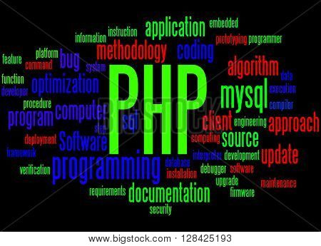 Php Programming, Word Cloud Concept 2