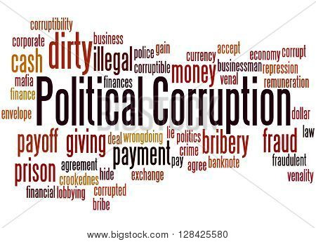 Political Corruption, Word Cloud Concept 2