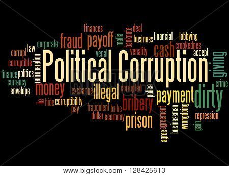 Political Corruption, Word Cloud Concept 4