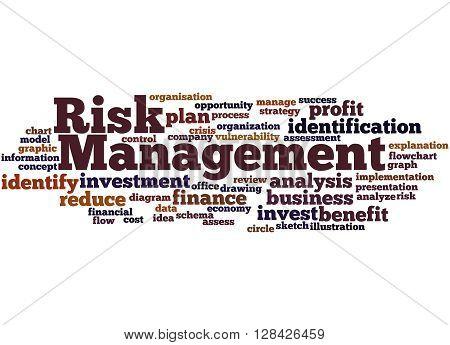 Risk Management, Word Cloud Concept