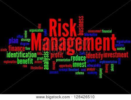 Risk Management, Word Cloud Concept 4