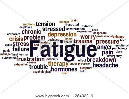 Fatigue, Word Cloud Concept 3