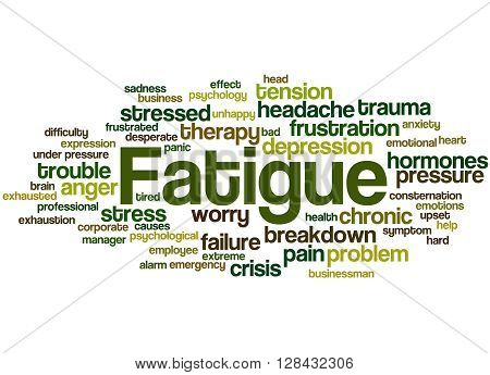 Fatigue, Word Cloud Concept 8