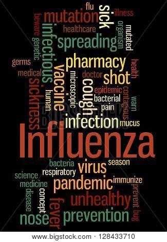 Influenza, Word Cloud Concept 6