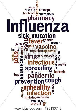 Influenza, Word Cloud Concept 7