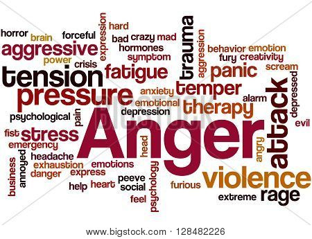 Anger, Word Cloud Concept