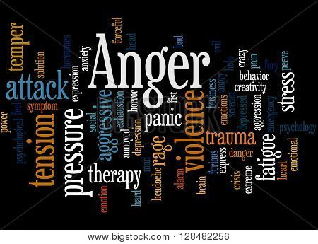 Anger, Word Cloud Concept 4
