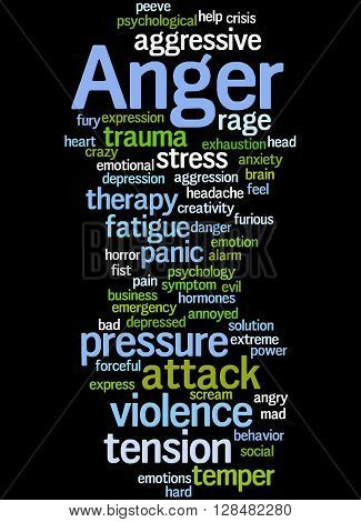 Anger, Word Cloud Concept 6