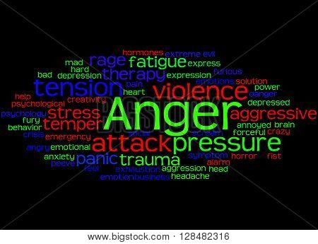 Anger, Word Cloud Concept 8