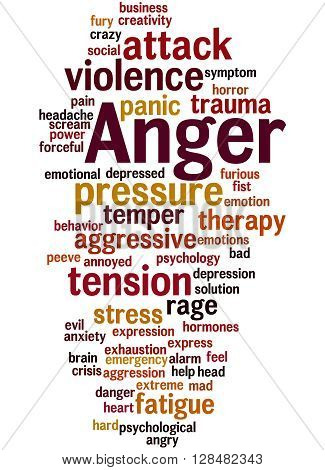 Anger, Word Cloud Concept 9