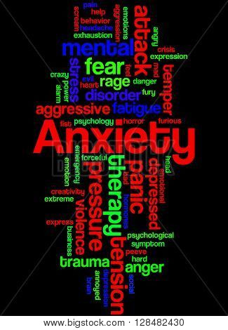 Anxiety, Word Cloud Concept 7